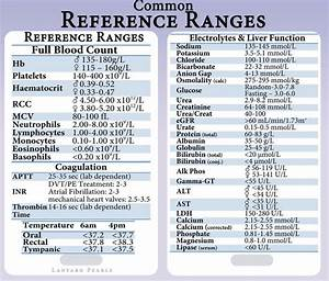 Pathology Lab Normal Reference Ranges