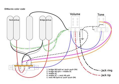 1969 stratocaster wiring schematic wiring library