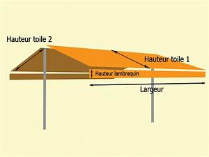 Toile Pour Store Banne : changer toile store banne comment changer et remplacer ~ Dailycaller-alerts.com Idées de Décoration