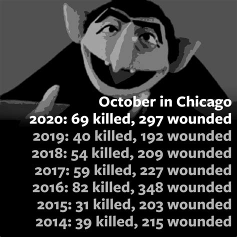 Heyjackass - Chicago Crime, Murder & Mayhem - Home   Facebook
