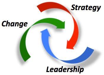 leadership  change leading   changing world