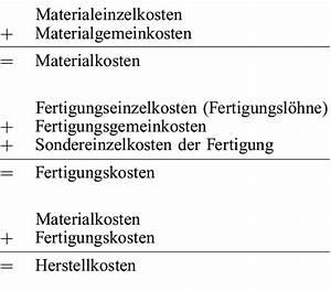 Herstellkosten Des Umsatzes Berechnen : herstellkosten definition im gabler wirtschaftslexikon ~ Themetempest.com Abrechnung