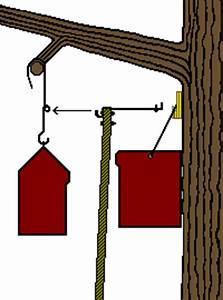 Nistkasten Aufhängen Himmelsrichtung : nisthilfen handhabung ~ Watch28wear.com Haus und Dekorationen