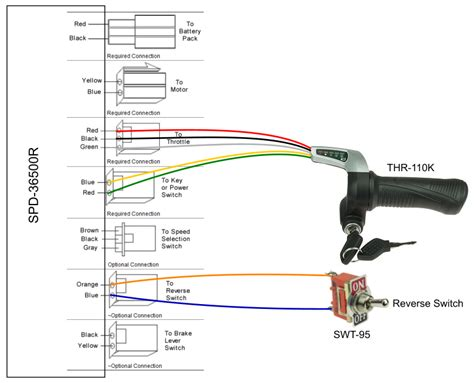 compatibility of controller and throttle help electricscooterparts support