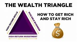 The Wealth Triangle By Dan Lok - How To Get Rich And Stay Rich