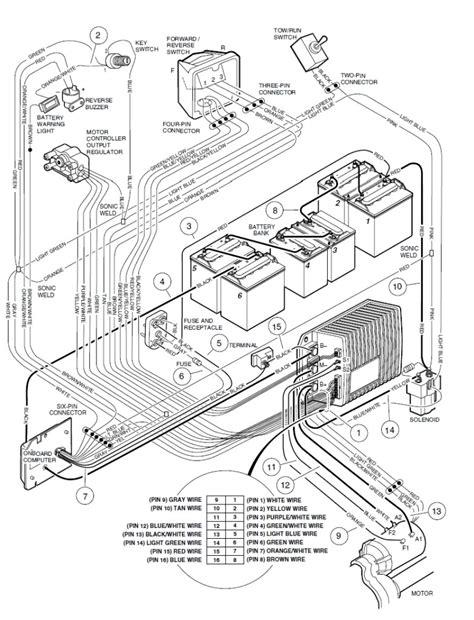 2000 club car wiring diagram roc grp org
