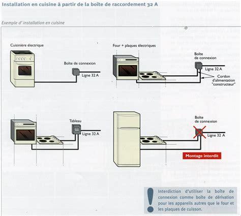 installation electrique cuisine conseils réparation branchement électrique four astuces