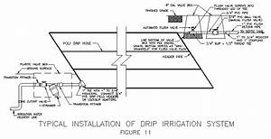 Texas Regulator U0026 39 S Guide To High Performance Biofiltration