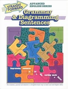 Grammar  U0026 Diagramming Sentences  Sfes   With Images