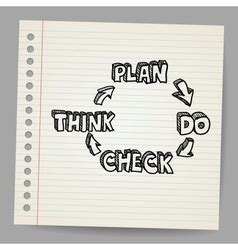 Plan Check Act Pdca Cycle Royalty Free Vector Image