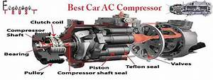 Best Car Ac Compressor For Your Ac System