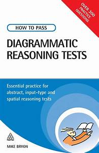 How To Pass Diagrammatic Reasoning Tests   Essential