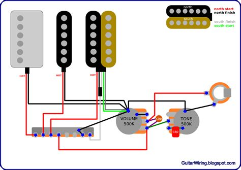 The Guitar Wiring Blog Diagrams Tips January