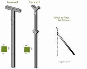 Poteau A Linge En Beton : etendoir a linge exterieur en beton 7 preview farqna ~ Dailycaller-alerts.com Idées de Décoration