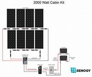 2200 Watt 24 Volt Monocrystalline Solar Cabin Kit