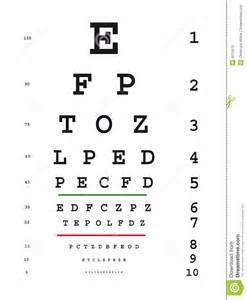 Eye Chart Vision Test