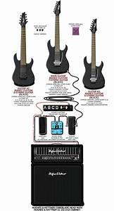 Tony Macalpine Guitar Gear  U0026 Rig  U2013 2011