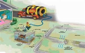 Septic Tank Cleaning And Maintenance  U2013 How To Clean A