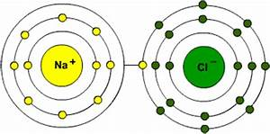 Primary And Secondary Bonds