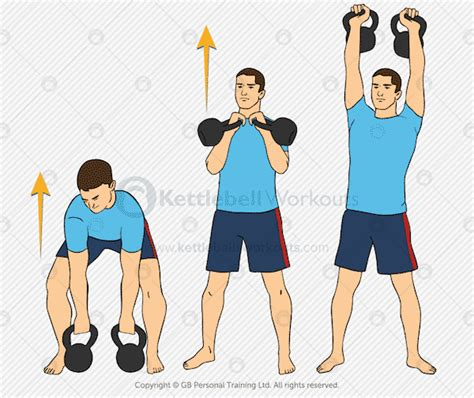 clean kettlebell double press kb