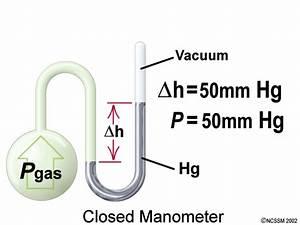 Closed Manometer Diagram