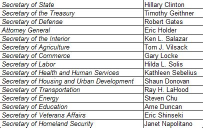 list of cabinet members central planning economics