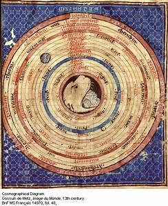 Luminarium Encyclopedia  Medieval Cosmology And Worldview