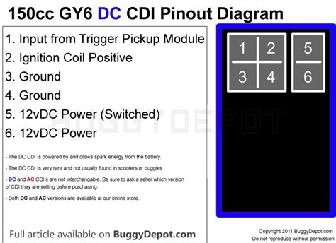 Pinout Diagram The Cdi Buggy Depot Technical Center