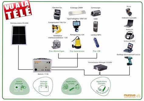 kit panneaux solaire 233 nergie photovolta 239 que