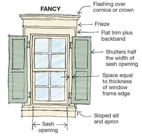 window parts ideas  pinterest vintage window