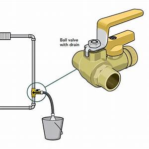 Hot Water Recirculation Systems  How They Work  U2013 Fine