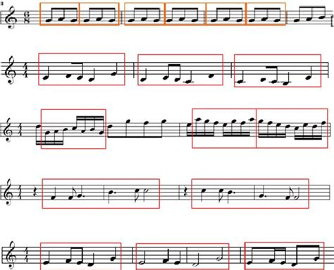 You can expect that your online lessons with motif music studios will continue to reflect our commitment to excellence, nurture, building community and creating programs that celebrate each. Examples of the development of motif: a Repetition, b Sequence, c... | Download Scientific Diagram