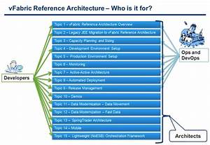 introducing a new reference architecture that will speed With reference architecture template