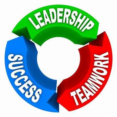 Leadership Leaders Future Skills Develop Success Teamwork