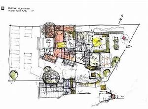 Sketches  Approach  Zoning  Plans  Siteplan  Concept