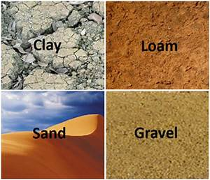 Types Of Soil - Lessons - Tes Teach