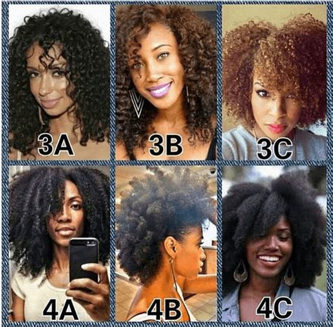 Natural Hair Types You Need to Know for a Strong Hair Care