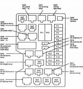 Isuzu Trooper  1997  - Fuse Box Diagram