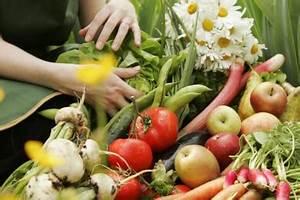 Fett Berechnen : gewicht abnehmen schnell tipps ~ Themetempest.com Abrechnung