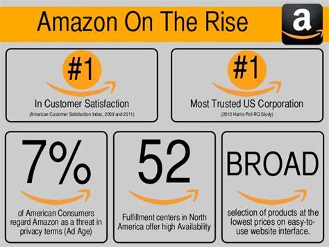 FINAL Amazon Brand Audit Keynote