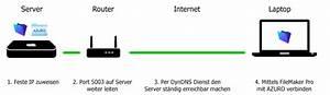 Netzwerk Einrichten Mit Router : fragen anleitung fernzugriff mit filemaker pro einrichten rechnungsprogramm ~ One.caynefoto.club Haus und Dekorationen