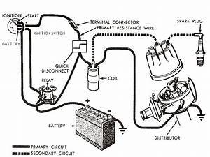 Ignition System Diagram