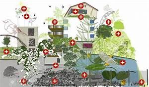 Schmetterlinge überwintern Helfen : schmetterlinge im garten und im siedlungsgebiet ~ Frokenaadalensverden.com Haus und Dekorationen