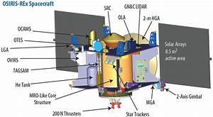 'All systems go' for OSIRIS-REx launch in September ...