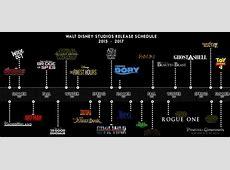 Disney anuncia sus próximos estrenos de películas hasta 2019