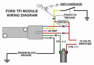 Ford 460 Ignition Wiring Diagram Camper