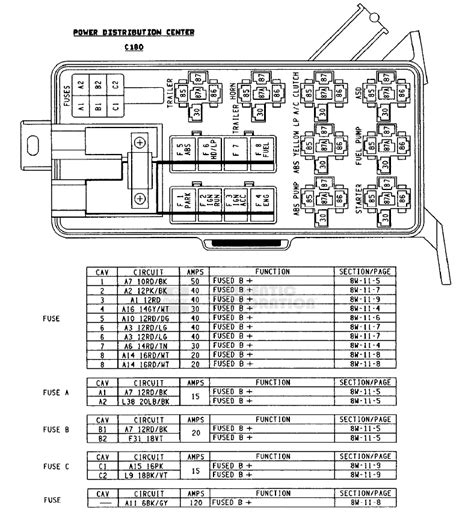 2012 Dodge Ram 1500 Fuse Box Diagram by Dodge 2500 Fuse Box Wiring Diagram