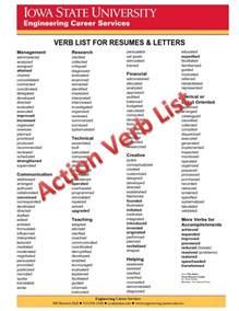 resume verbs engineering keywords and verbs