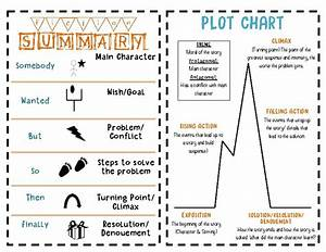 Story Plot And Fiction Summary Anchor Chart By Sassy In 6th