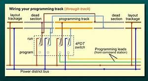 Programming Track Setup